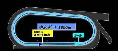 cyukyo_D1800.jpg